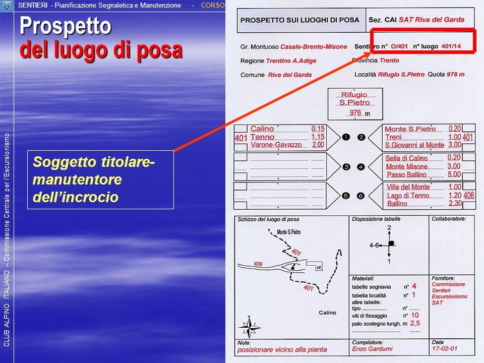 CLUB ALPINO ITALIANO – Commissione Centrale per lEscursionismo SENTIERI - Pianificazione Segnaletica e Manutenzione - Prospetto di posa CLUB ALPINO IT