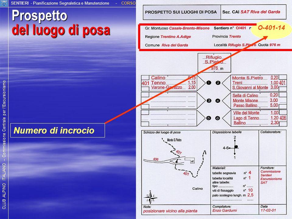 CLUB ALPINO ITALIANO – Commissione Centrale per lEscursionismo SENTIERI - Pianificazione Segnaletica e Manutenzione Prospetto del luogo di posa Dati d