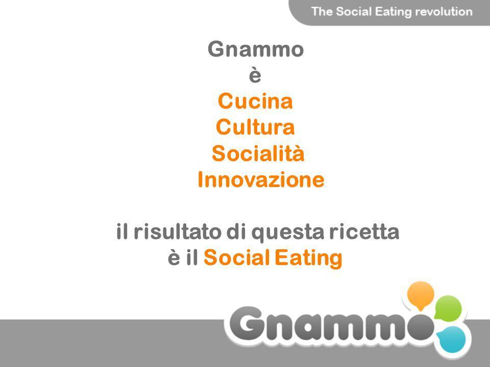 Gnammo è Cucina Cultura Socialità Innovazione il risultato di questa ricetta è il Social Eating