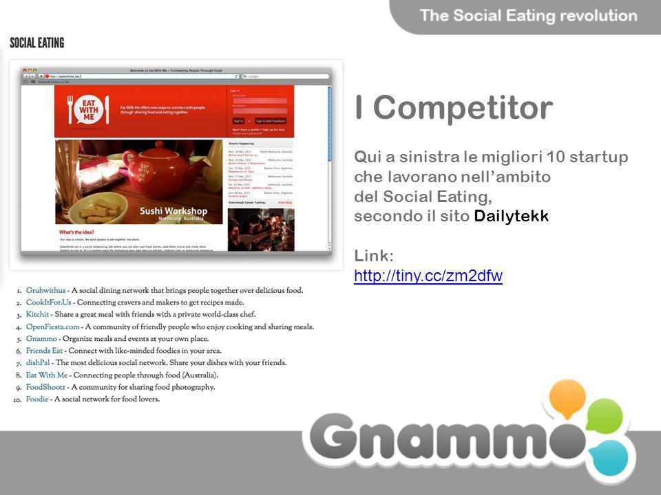 I Competitor Qui a sinistra le migliori 10 startup che lavorano nellambito del Social Eating, secondo il sito Dailytekk Link: http://tiny.cc/zm2dfw