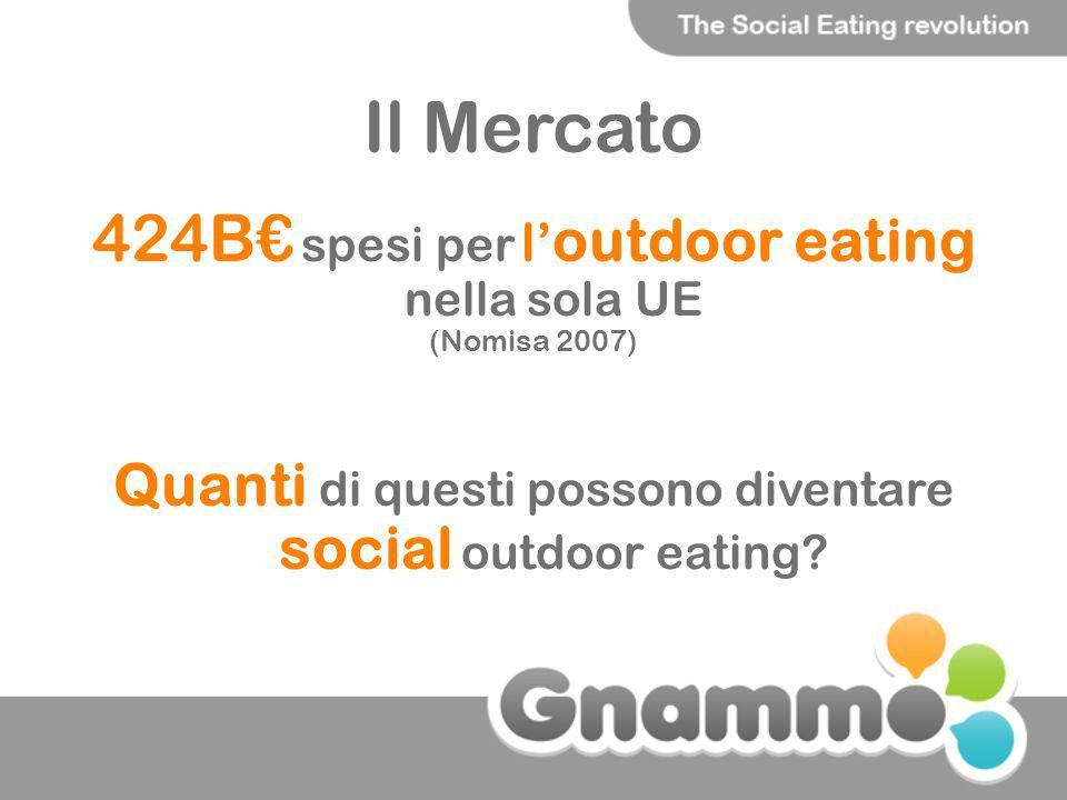 Il Mercato 424B spesi per l outdoor eating nella sola UE (Nomisa 2007) Quanti di questi possono diventare social outdoor eating?
