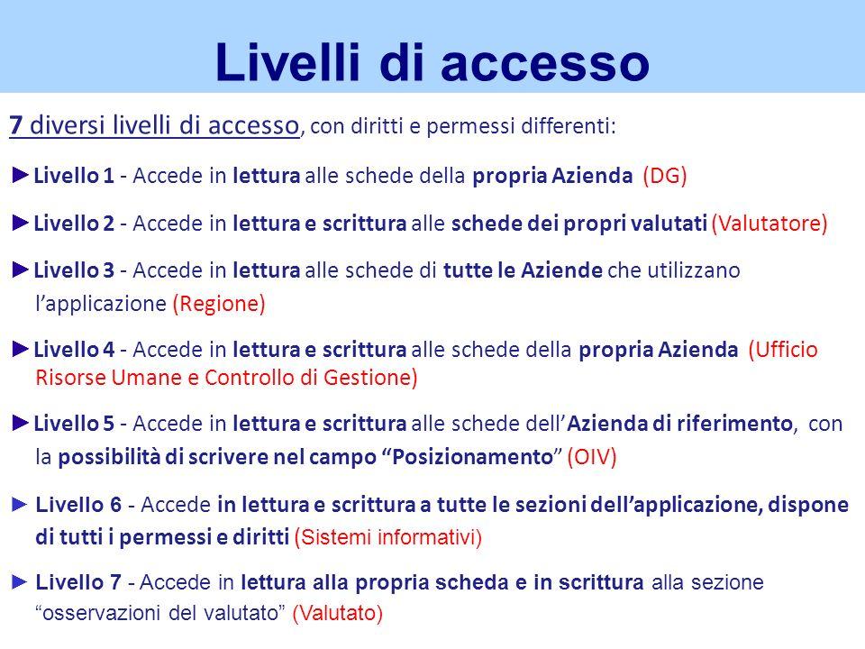 La sezione Tabelle utili risulta attiva solo se si accede con il livello di accesso 4 e 6 Ecco cosa trovi nel Menù principale