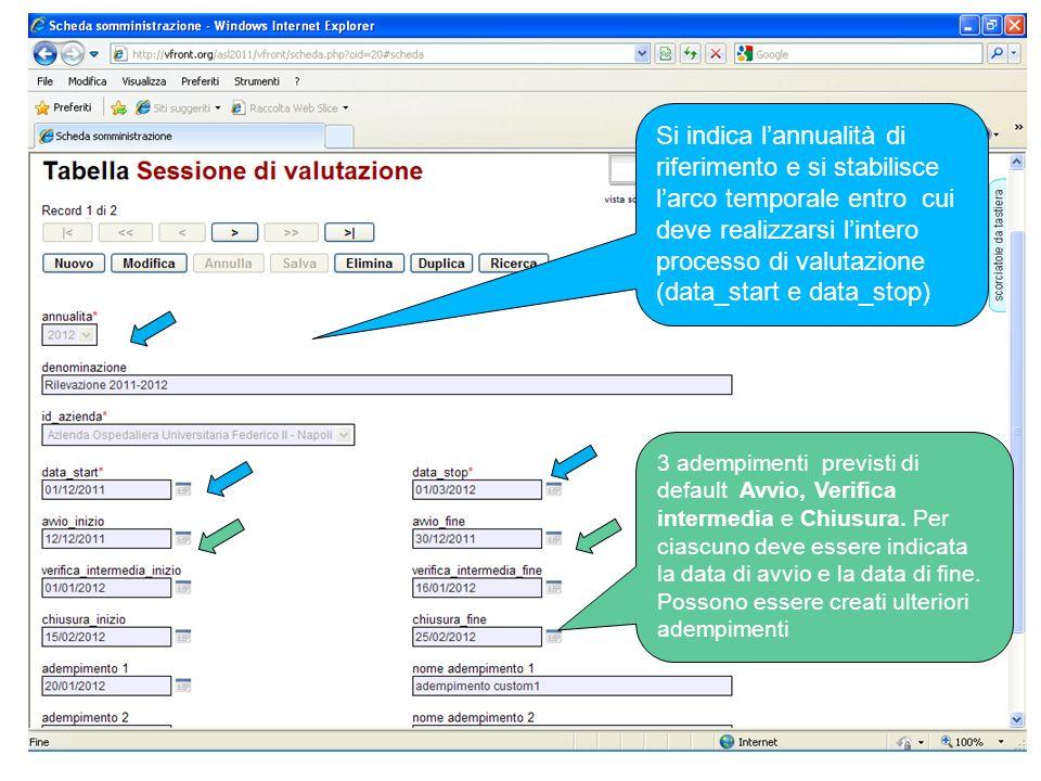 Sezione Tabelle disponibili - Utenza Lufficio sistemi informativi attribuisce i codici e il livello di accesso su indicazione dellUfficio Risorse Umane