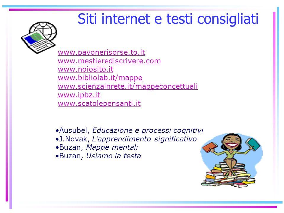 Siti internet e testi consigliati www.pavonerisorse.to.it www.mestierediscrivere.com www.noiosito.it www.bibliolab.it/mappe www.scienzainrete.it/mappe