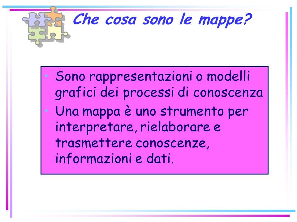 Che cosa sono le mappe? Sono rappresentazioni o modelli grafici dei processi di conoscenza Una mappa è uno strumento per interpretare, rielaborare e t