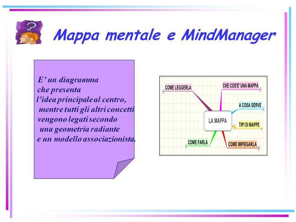 Mappa mentale e MindManager E un diagramma che presenta lidea principale al centro, mentre tutti gli altri concetti vengono legati secondo una geometr