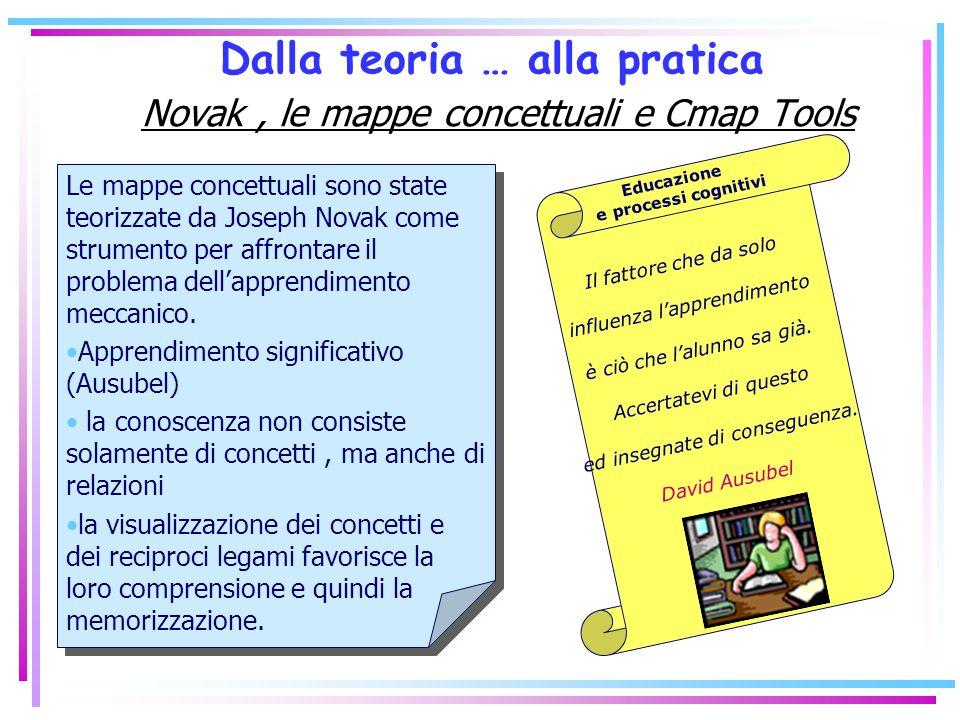 Dalla teoria … alla pratica Novak, le mappe concettuali e Cmap Tools Le mappe concettuali sono state teorizzate da Joseph Novak come strumento per aff