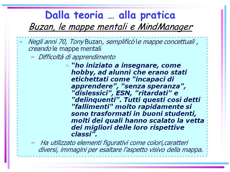 Dalla teoria … alla pratica Buzan, le mappe mentali e MindManager Negli anni 70, Tony Buzan, semplificò le mappe concettuali, creando le mappe mentali