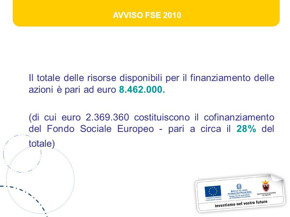 AVVISO FSE 2010 Il totale delle risorse disponibili per il finanziamento delle azioni è pari ad euro 8.462.000. (di cui euro 2.369.360 costituiscono i
