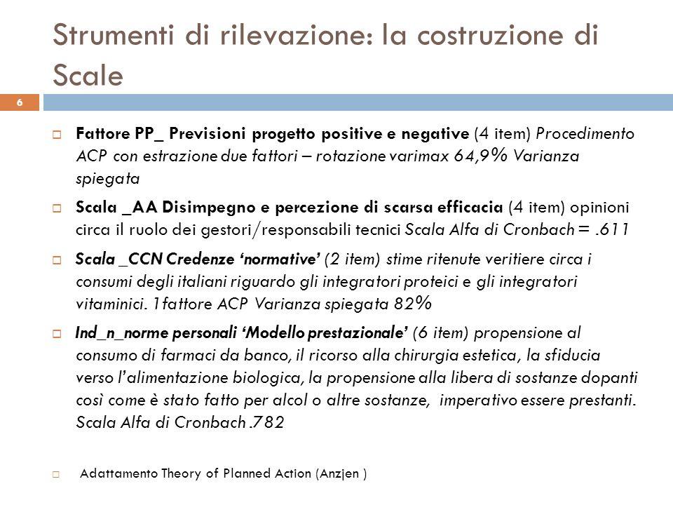 Strumenti di rilevazione: la costruzione di Scale Fattore PP_ Previsioni progetto positive e negative (4 item) Procedimento ACP con estrazione due fat