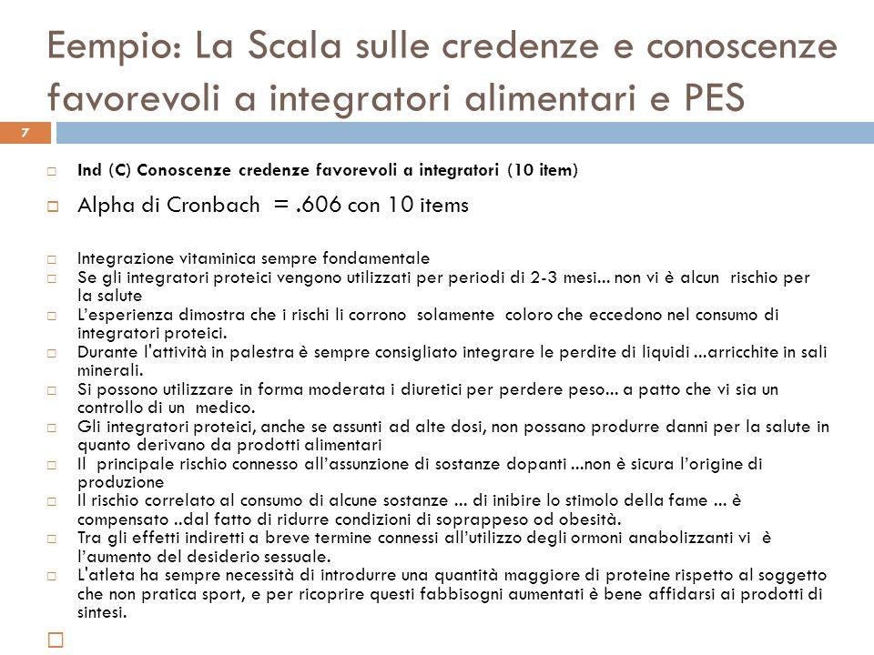 Eempio: La Scala sulle credenze e conoscenze favorevoli a integratori alimentari e PES Ind (C) Conoscenze credenze favorevoli a integratori (10 item)