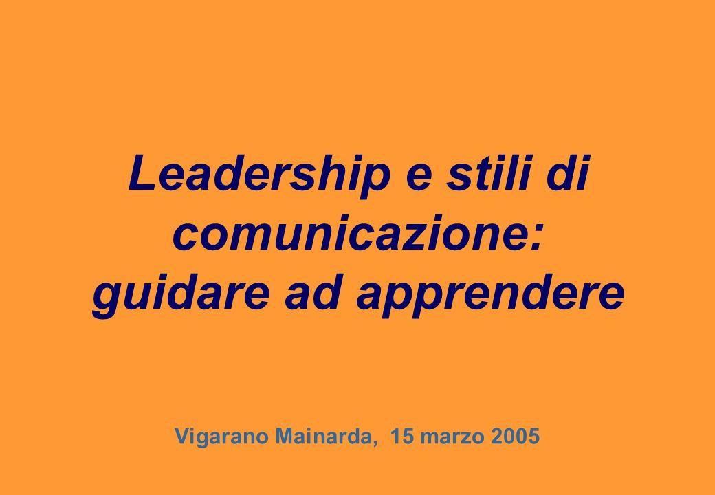 Dott.ssa Fabbri Giorgia fabbri_giorgia@libero.it Cell. 328 6965402 Leadership e stili di comunicazione: guidare ad apprendere Vigarano Mainarda, 15 ma