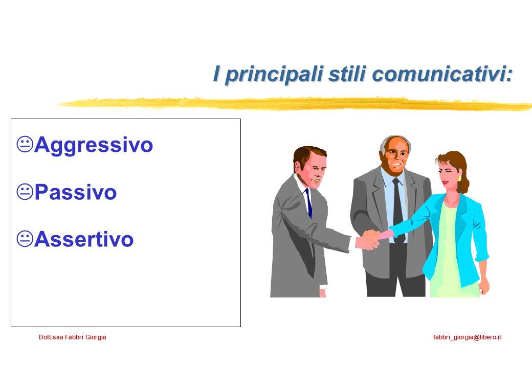 Dott.ssa Fabbri Giorgia fabbri_giorgia@libero.it I principali stili comunicativi: Aggressivo Passivo Assertivo