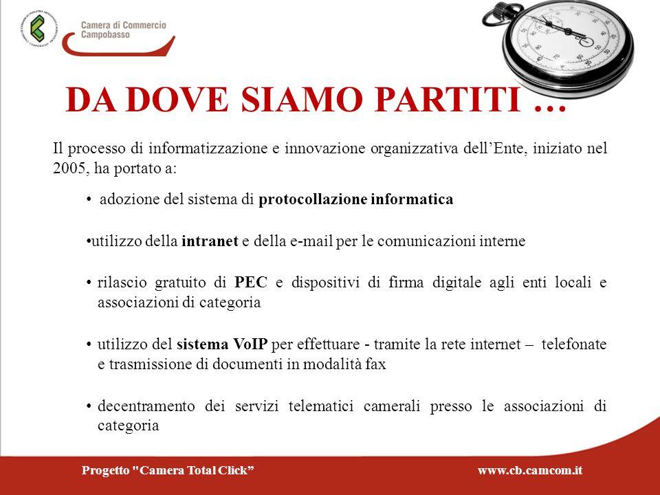 Il processo di informatizzazione e innovazione organizzativa dellEnte, iniziato nel 2005, ha portato a: adozione del sistema di protocollazione inform