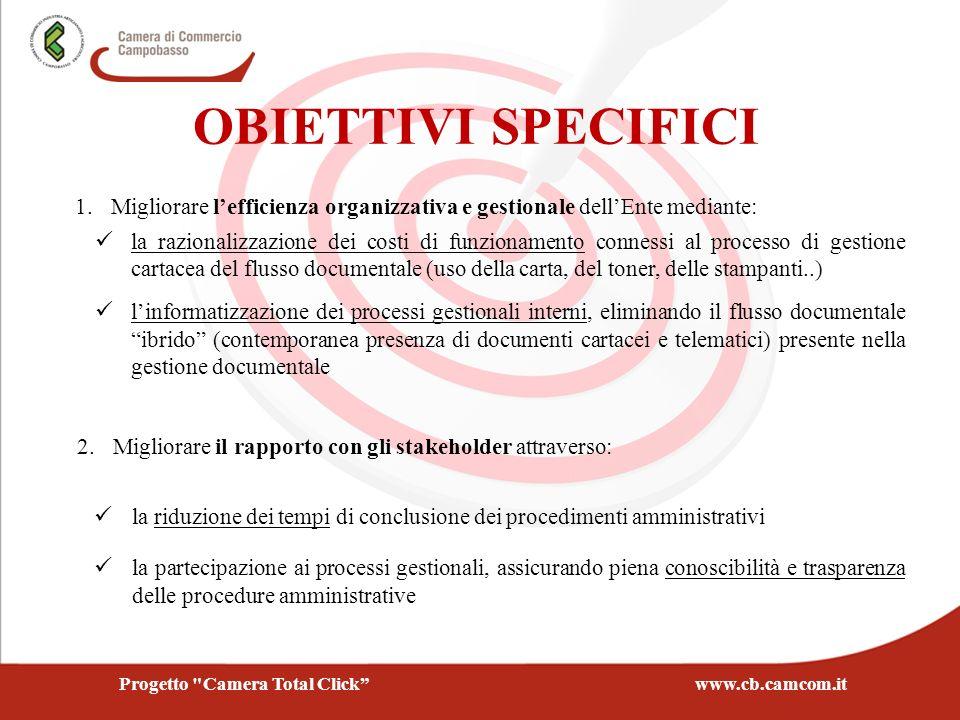 OBIETTIVI SPECIFICI 1.Migliorare lefficienza organizzativa e gestionale dellEnte mediante: la razionalizzazione dei costi di funzionamento connessi al