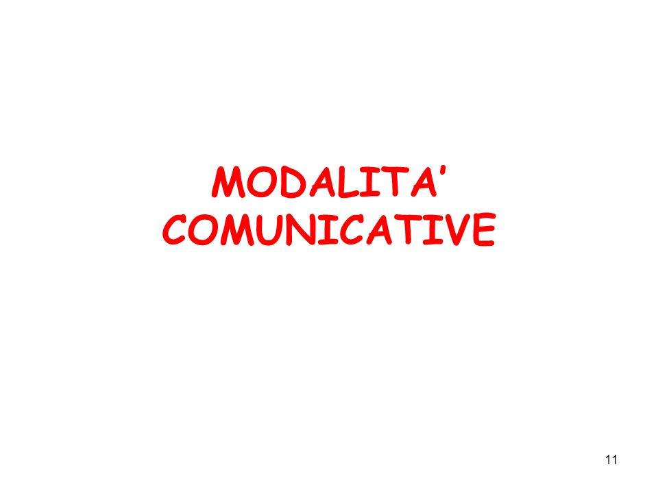 11 MODALITA COMUNICATIVE