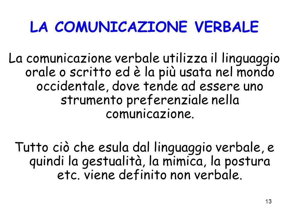 13 LA COMUNICAZIONE VERBALE La comunicazione verbale utilizza il linguaggio orale o scritto ed è la più usata nel mondo occidentale, dove tende ad ess