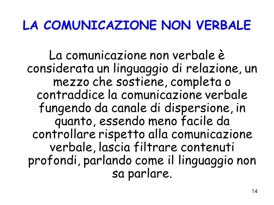 14 LA COMUNICAZIONE NON VERBALE La comunicazione non verbale è considerata un linguaggio di relazione, un mezzo che sostiene, completa o contraddice l