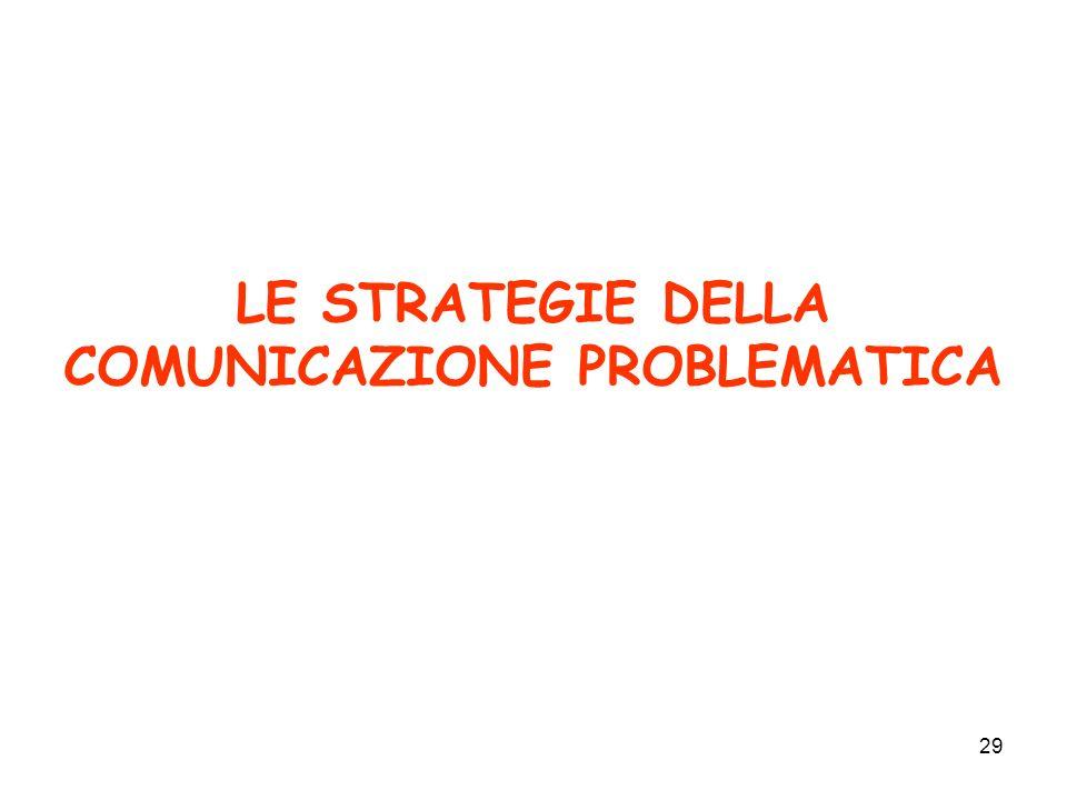 29 LE STRATEGIE DELLA COMUNICAZIONE PROBLEMATICA