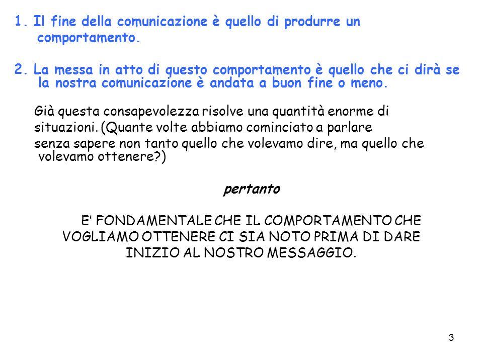 24 Per sfruttare coscientemente le possibilità offerte dalla comunicazione, è sempre necessario definire con esattezza: 1.