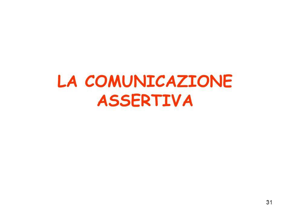 31 LA COMUNICAZIONE ASSERTIVA