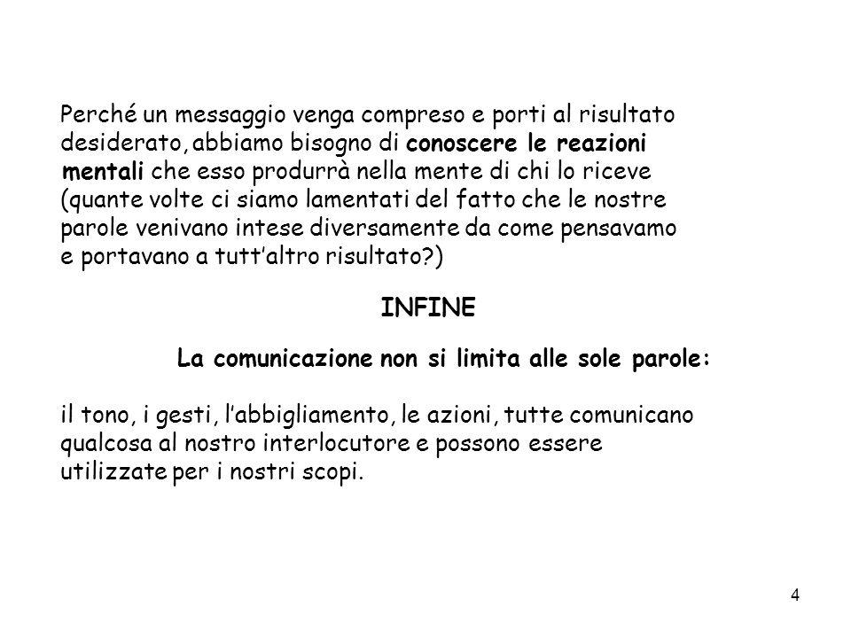 5 LA PRAGMATICA DELLA COMUNICAZIONE UMANA ( schemi interpretativi degli eventi comunicativi quotidiani).