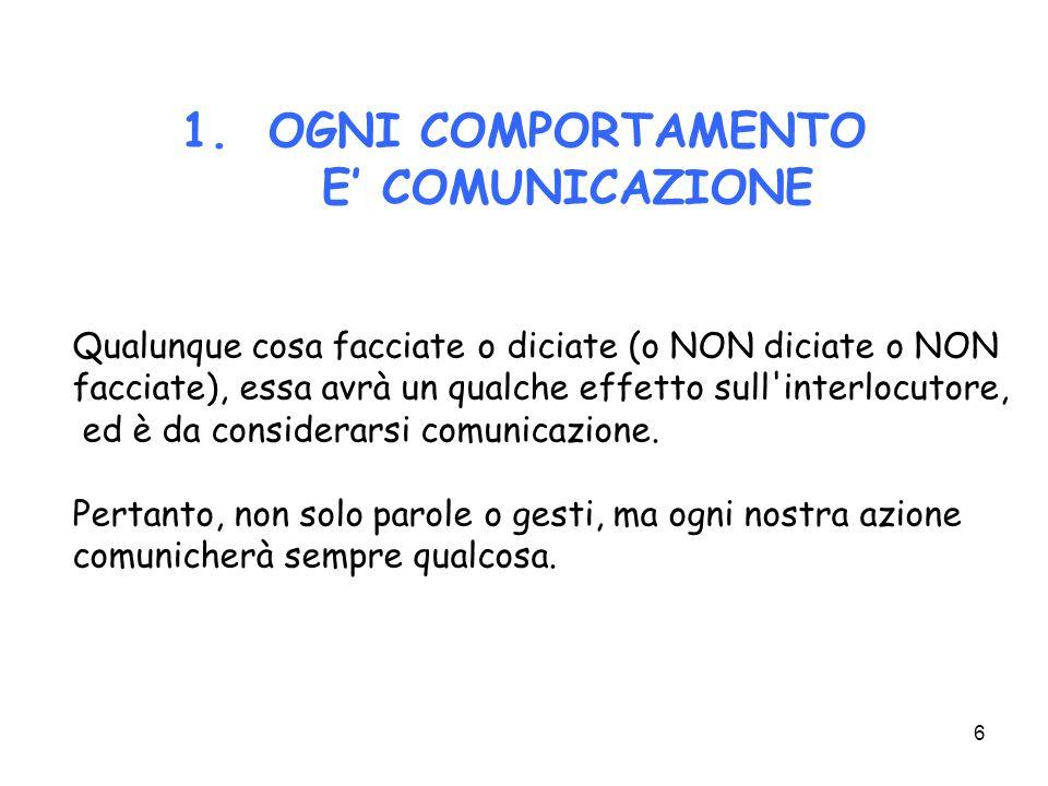 6 1.OGNI COMPORTAMENTO E COMUNICAZIONE Qualunque cosa facciate o diciate (o NON diciate o NON facciate), essa avrà un qualche effetto sull'interlocuto