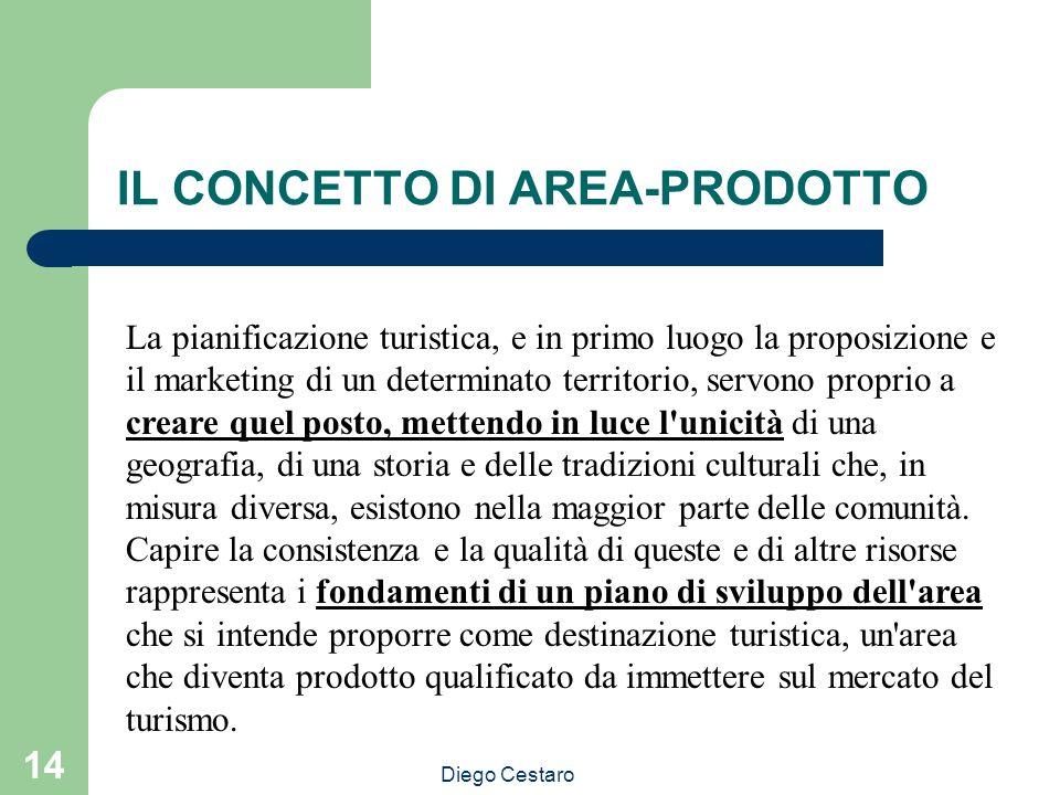 Diego Cestaro 14 IL CONCETTO DI AREA-PRODOTTO La pianificazione turistica, e in primo luogo la proposizione e il marketing di un determinato territori