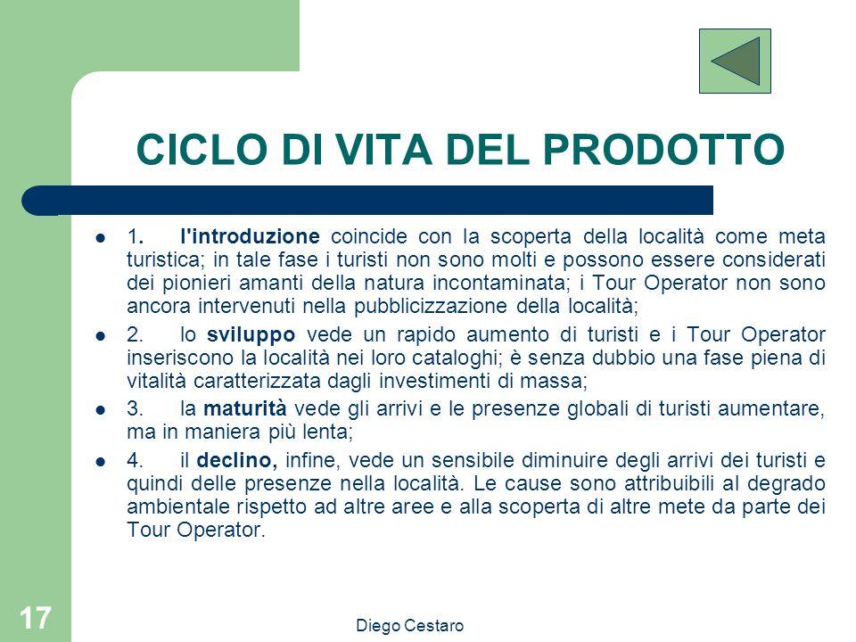 Diego Cestaro 17 CICLO DI VITA DEL PRODOTTO 1.l'introduzione coincide con la scoperta della località come meta turistica; in tale fase i turisti non s