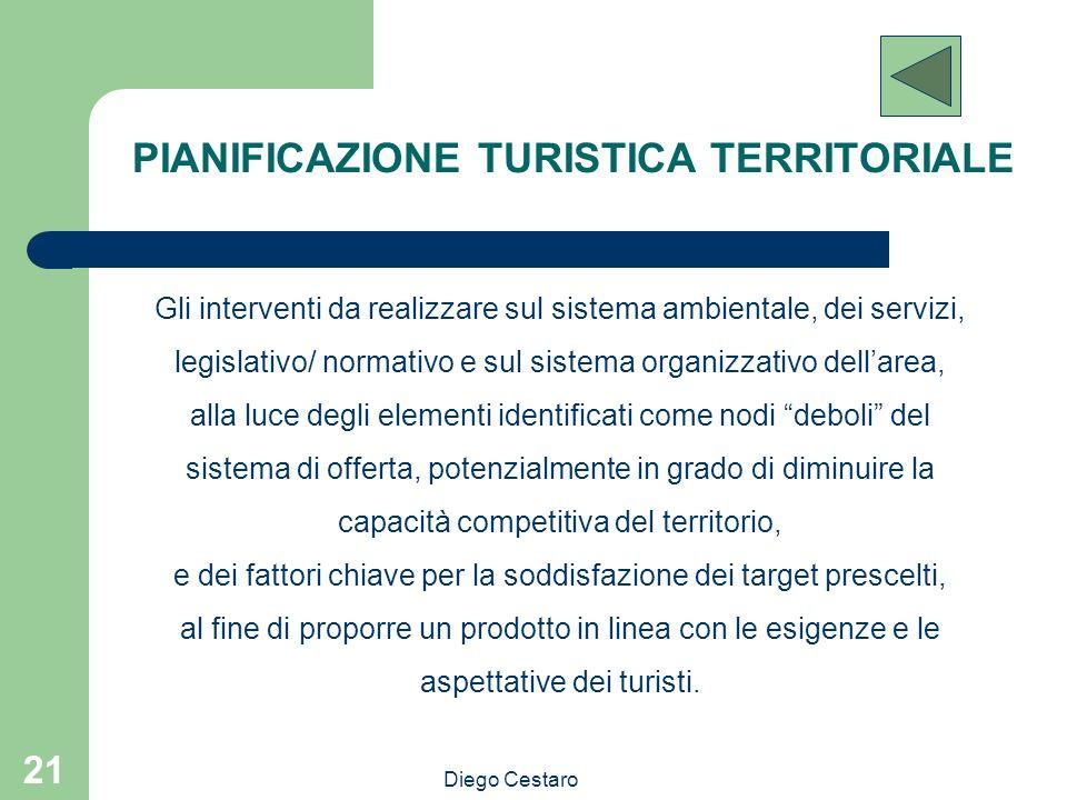 Diego Cestaro 21 PIANIFICAZIONE TURISTICA TERRITORIALE Gli interventi da realizzare sul sistema ambientale, dei servizi, legislativo/ normativo e sul
