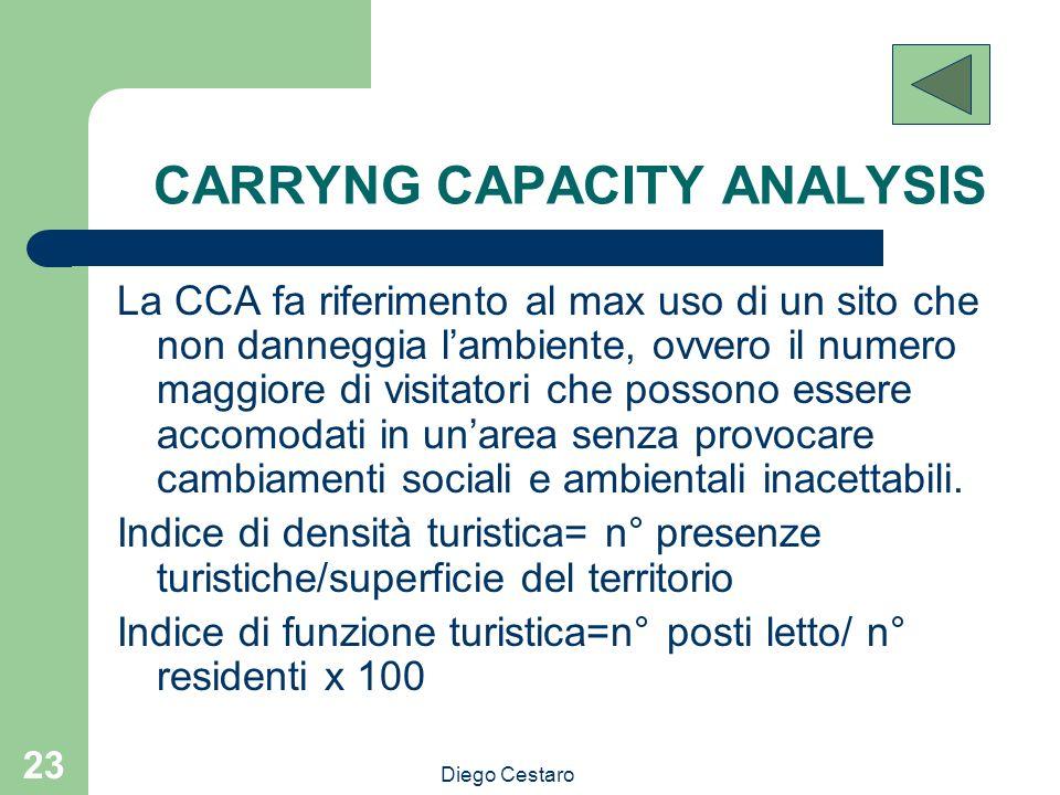 Diego Cestaro 23 CARRYNG CAPACITY ANALYSIS La CCA fa riferimento al max uso di un sito che non danneggia lambiente, ovvero il numero maggiore di visit