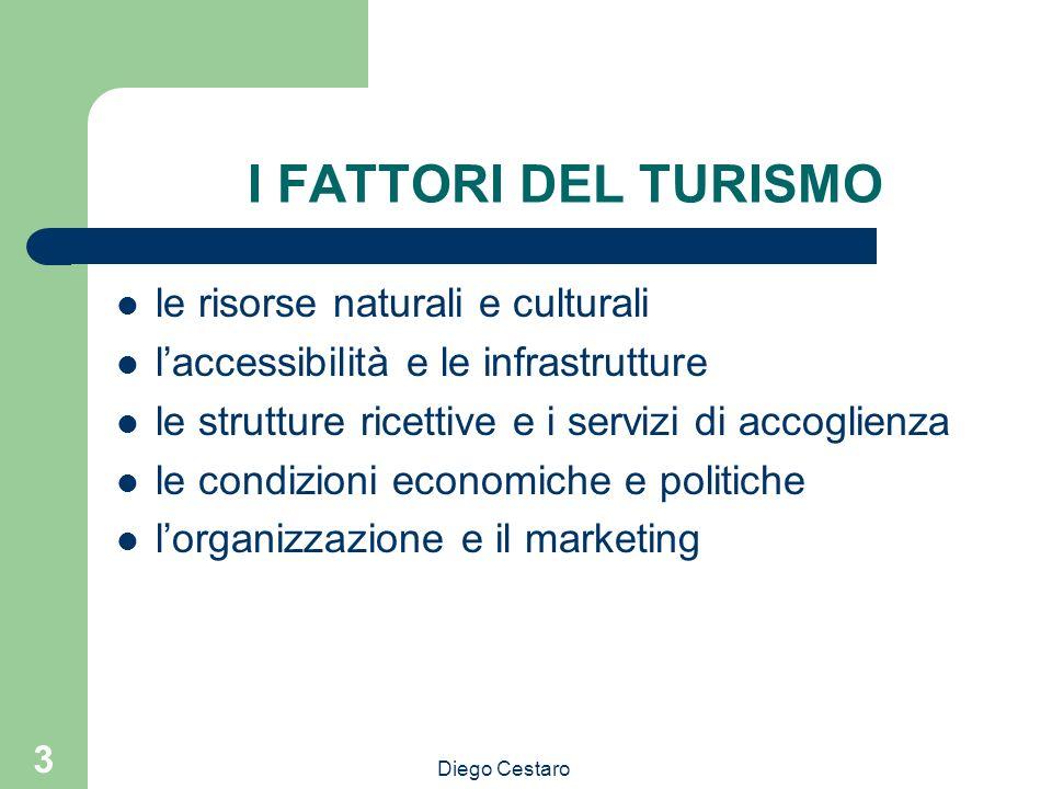 Diego Cestaro 3 I FATTORI DEL TURISMO le risorse naturali e culturali laccessibilità e le infrastrutture le strutture ricettive e i servizi di accogli