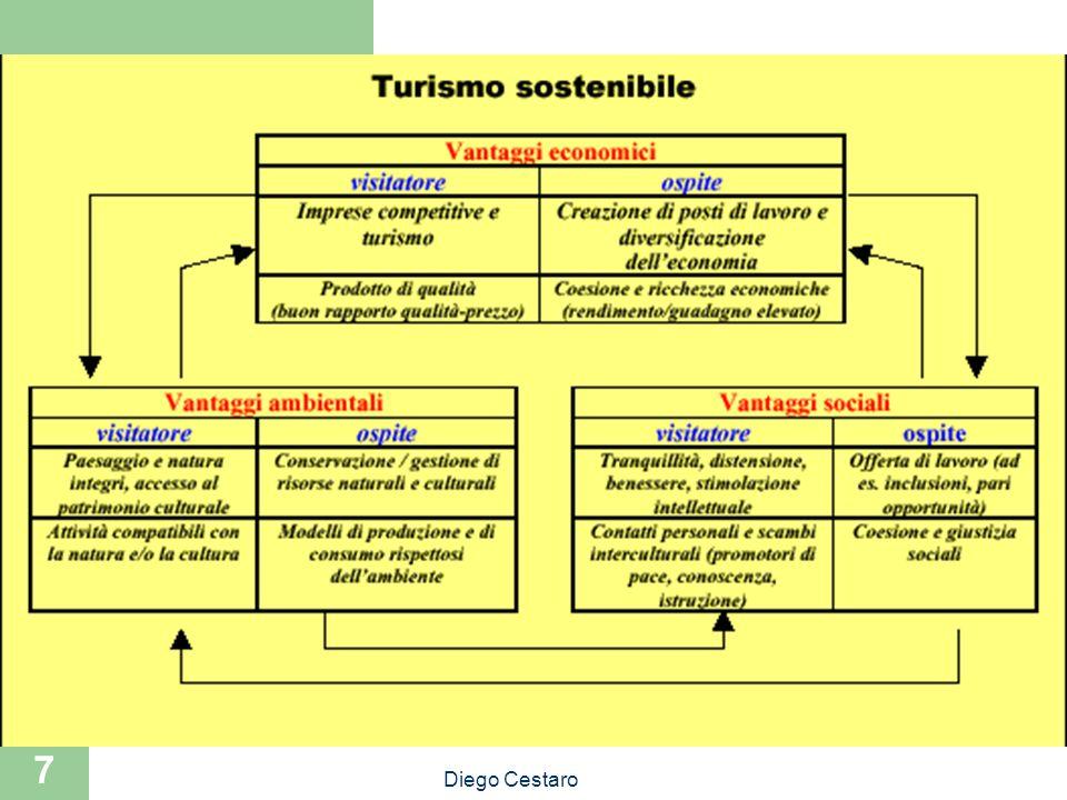 8 PROGETTARE UNOFFERTA TURISTICA Lo sviluppo di un prodotto turistico non comporta solo la creazione di una struttura o la fornitura di un servizio, ma anche pianificare e scegliere unimmagine per il prodotto.
