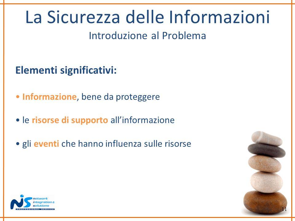 11 La Sicurezza delle Informazioni Introduzione al Problema Elementi significativi: Informazione, bene da proteggere le risorse di supporto allinforma