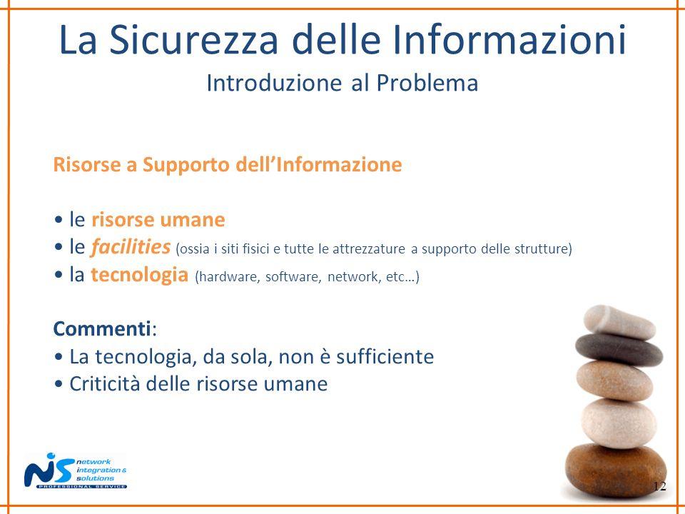 12 La Sicurezza delle Informazioni Introduzione al Problema Risorse a Supporto dellInformazione le risorse umane le facilities (ossia i siti fisici e