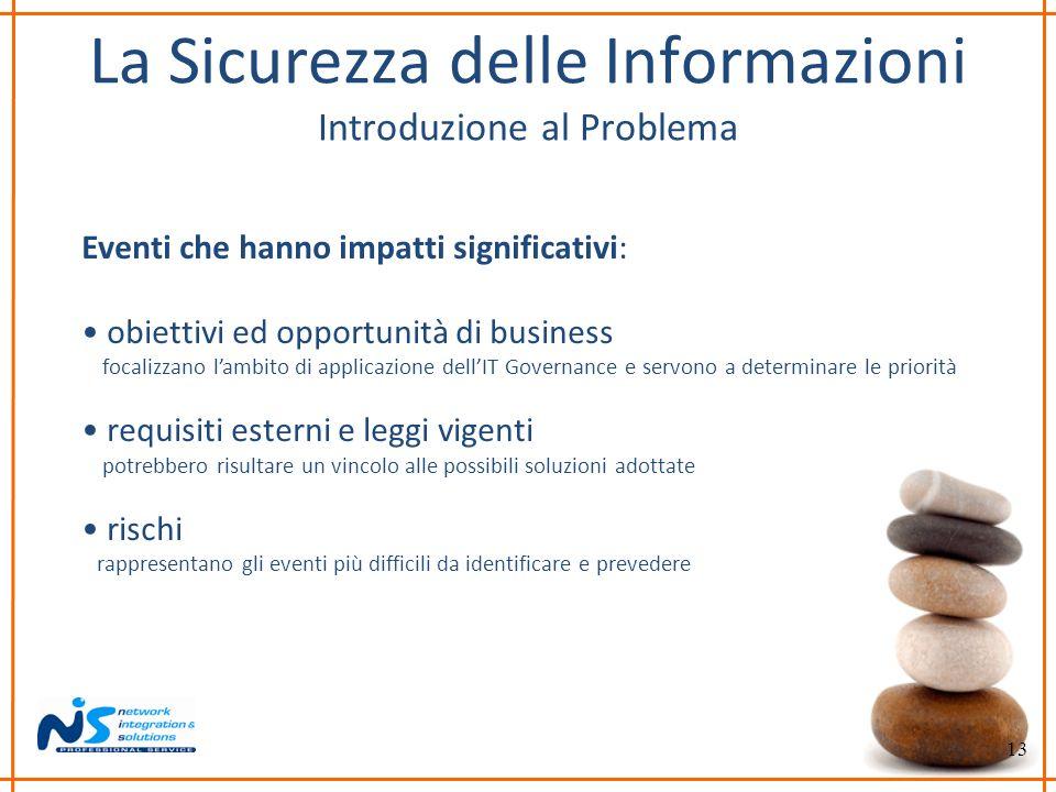 13 La Sicurezza delle Informazioni Introduzione al Problema Eventi che hanno impatti significativi: obiettivi ed opportunità di business focalizzano l