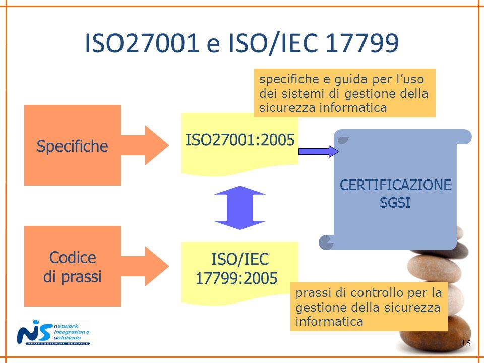 15 ISO27001 e ISO/IEC 17799 Specifiche ISO27001:2005 Codice di prassi ISO/IEC 17799:2005 CERTIFICAZIONE SGSI prassi di controllo per la gestione della