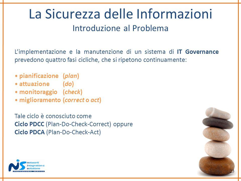 23 La Sicurezza delle Informazioni Introduzione al Problema Limplementazione e la manutenzione di un sistema di IT Governance prevedono quattro fasi c