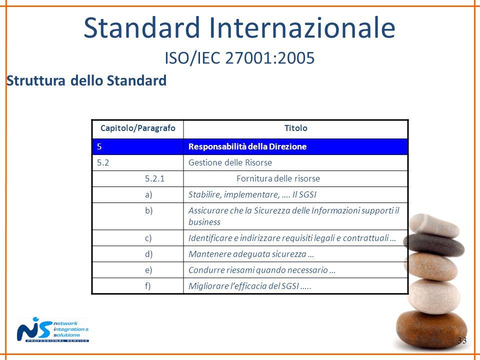 33 Standard Internazionale ISO/IEC 27001:2005 Struttura dello Standard Capitolo/ParagrafoTitolo 5Responsabilità della Direzione 5.2Gestione delle Riso