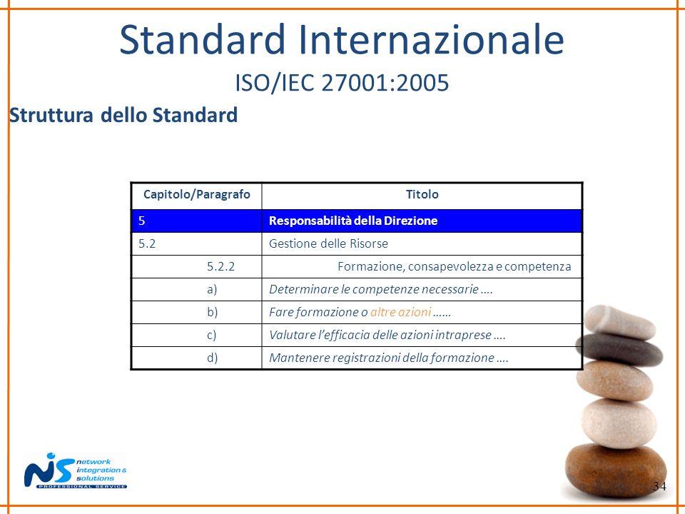 34 Standard Internazionale ISO/IEC 27001:2005 Struttura dello Standard Capitolo/ParagrafoTitolo 5Responsabilità della Direzione 5.2Gestione delle Riso