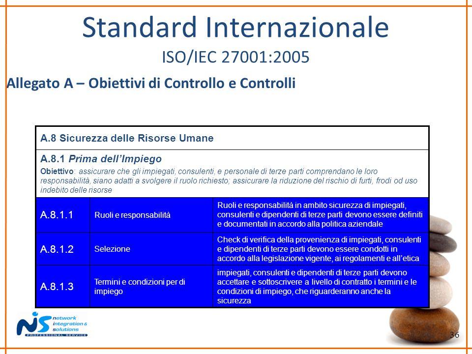 36 Standard Internazionale ISO/IEC 27001:2005 Allegato A – Obiettivi di Controllo e Controlli Check di verifica della provenienza di impiegati, consul