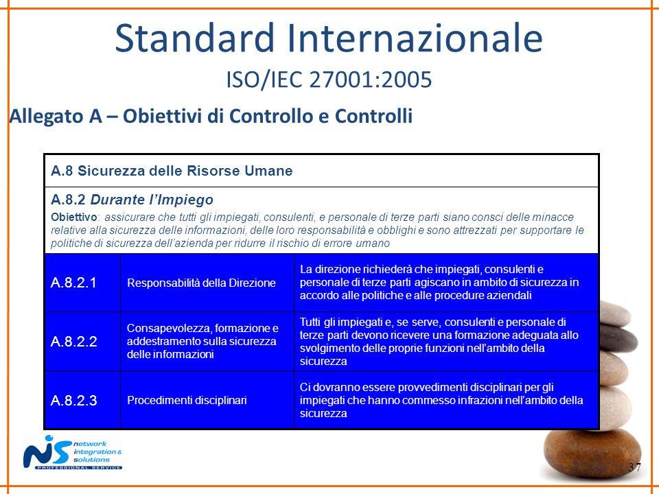 37 Standard Internazionale ISO/IEC 27001:2005 Allegato A – Obiettivi di Controllo e Controlli Tutti gli impiegati e, se serve, consulenti e personale