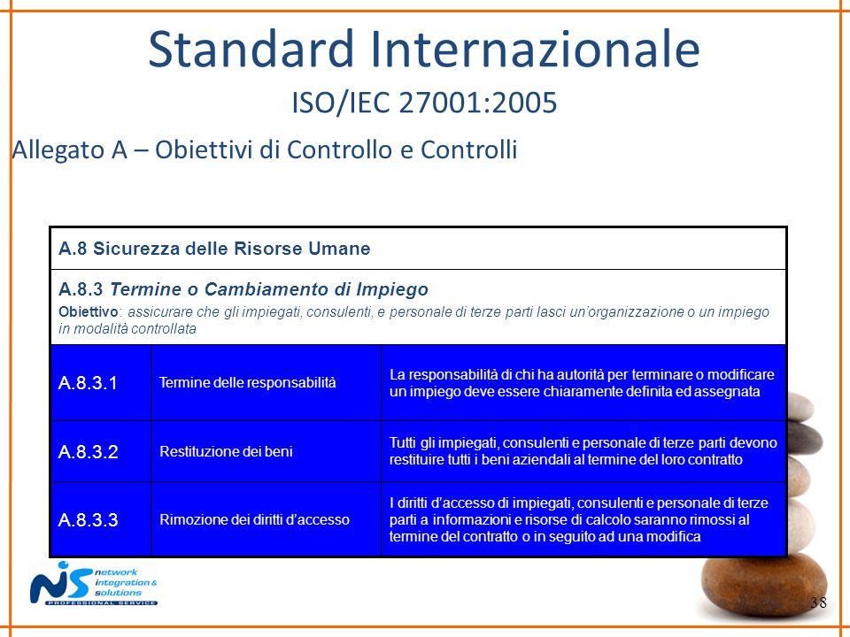 38 Standard Internazionale ISO/IEC 27001:2005 Allegato A – Obiettivi di Controllo e Controlli Tutti gli impiegati, consulenti e personale di terze par