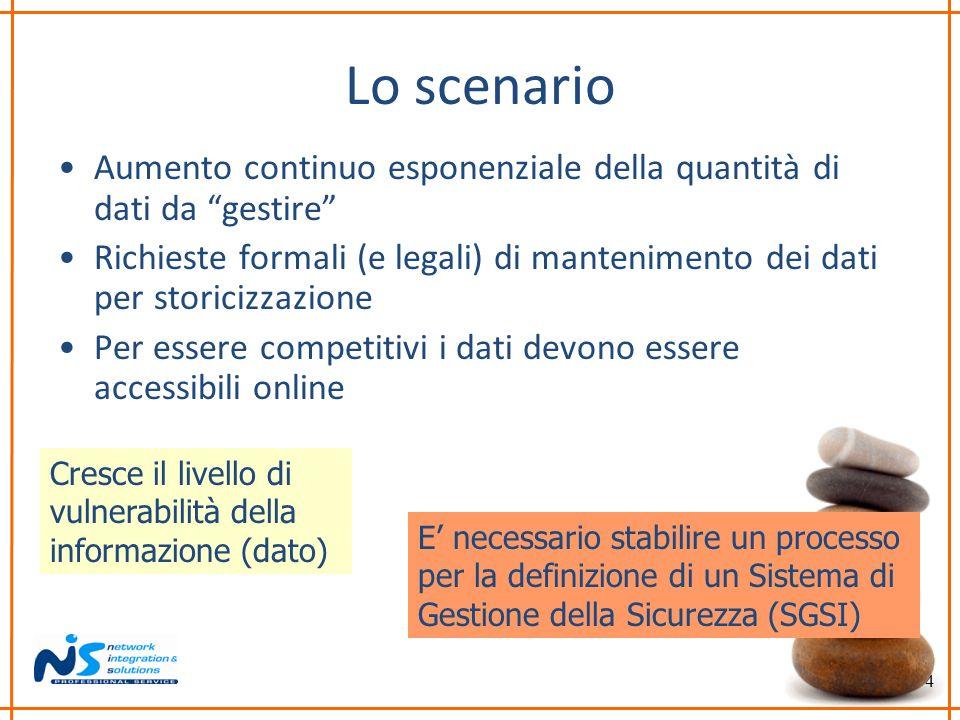4 Lo scenario Aumento continuo esponenziale della quantità di dati da gestire Richieste formali (e legali) di mantenimento dei dati per storicizzazion