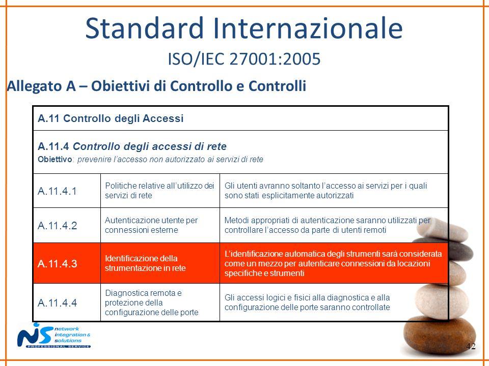 42 Standard Internazionale ISO/IEC 27001:2005 Allegato A – Obiettivi di Controllo e Controlli Gli utenti avranno soltanto laccesso ai servizi per i qu