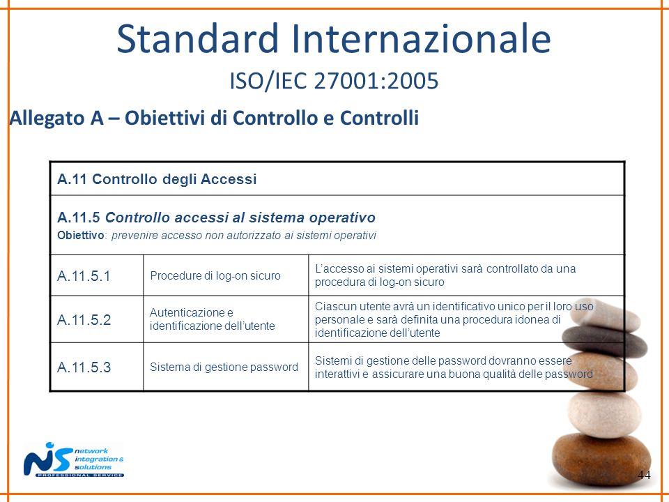 44 Standard Internazionale ISO/IEC 27001:2005 Allegato A – Obiettivi di Controllo e Controlli A.11 Controllo degli Accessi A.11.5 Controllo accessi al