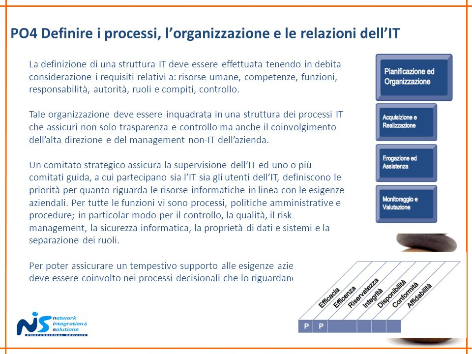 48 PO4 Definire i processi, lorganizzazione e le relazioni dellIT La definizione di una struttura IT deve essere effettuata tenendo in debita consider