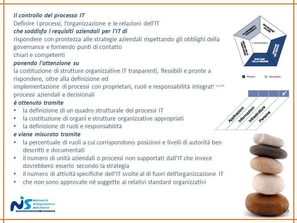 49 Il controllo del processo IT Definire i processi, lorganizzazione e le relazioni dellIT che soddisfa i requisiti aziendali per l'IT di rispondere c