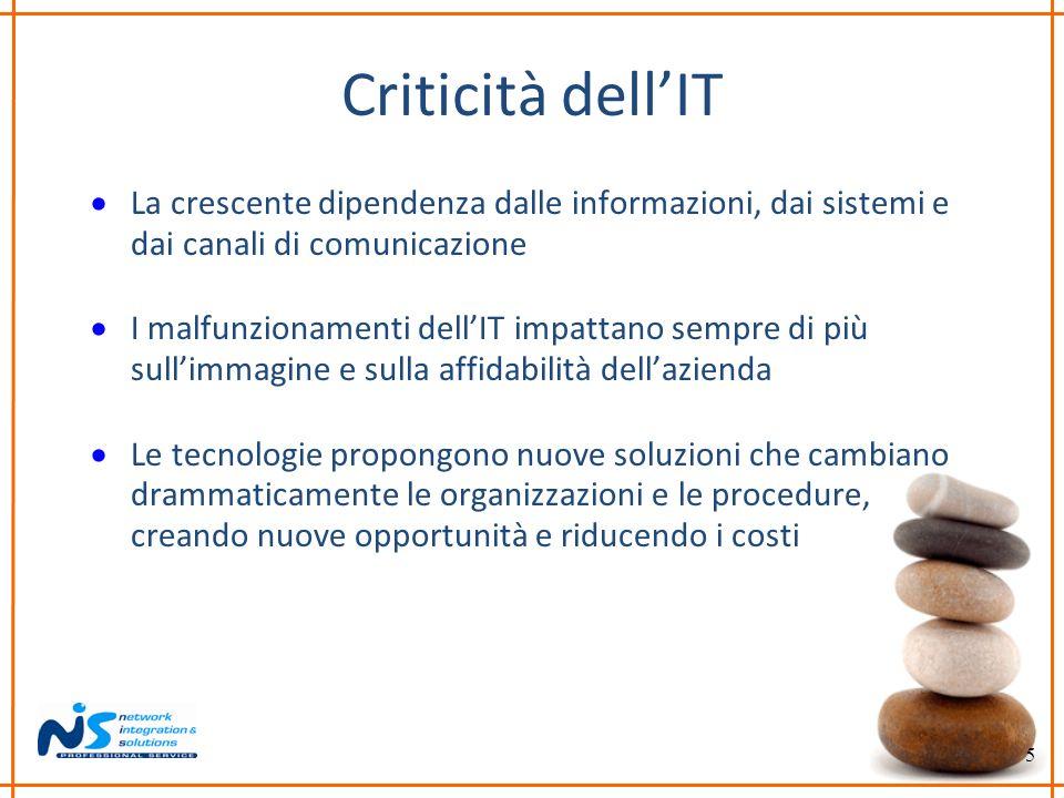 5 Criticità dellIT La crescente dipendenza dalle informazioni, dai sistemi e dai canali di comunicazione I malfunzionamenti dellIT impattano sempre di