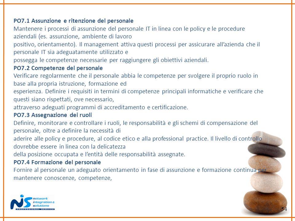 54 PO7.1 Assunzione e ritenzione del personale Mantenere i processi di assunzione del personale IT in linea con le policy e le procedure aziendali (es